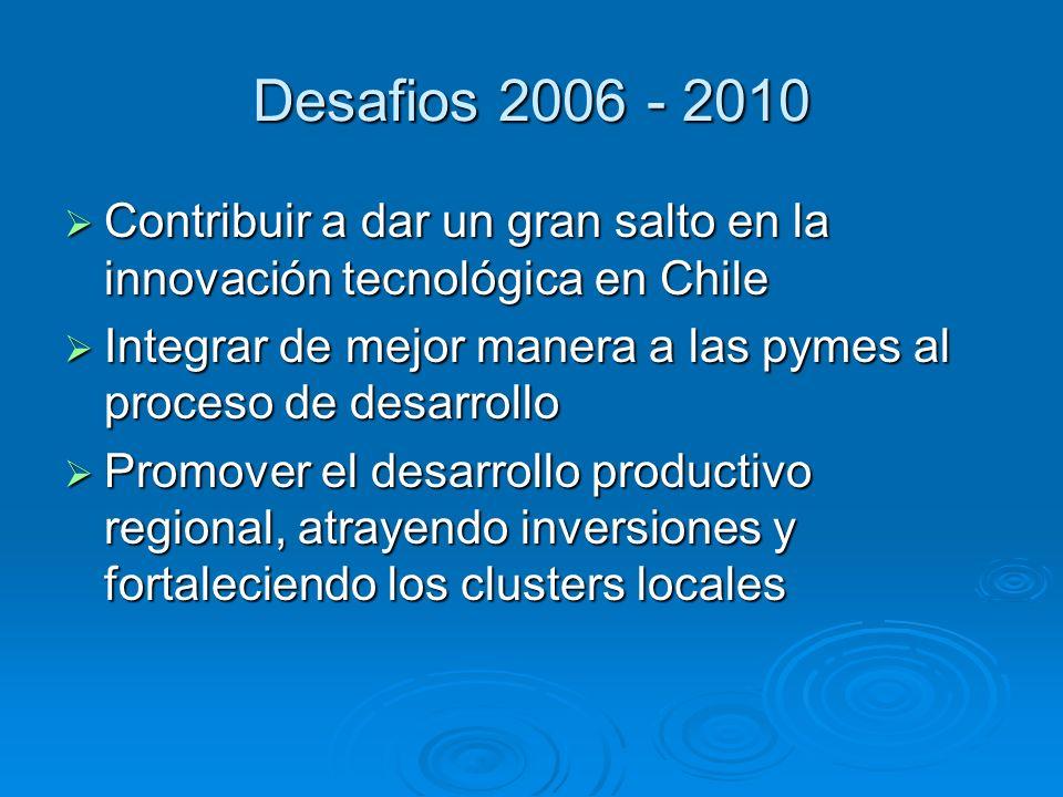 Desafios 2006 - 2010 Contribuir a dar un gran salto en la innovación tecnológica en Chile.