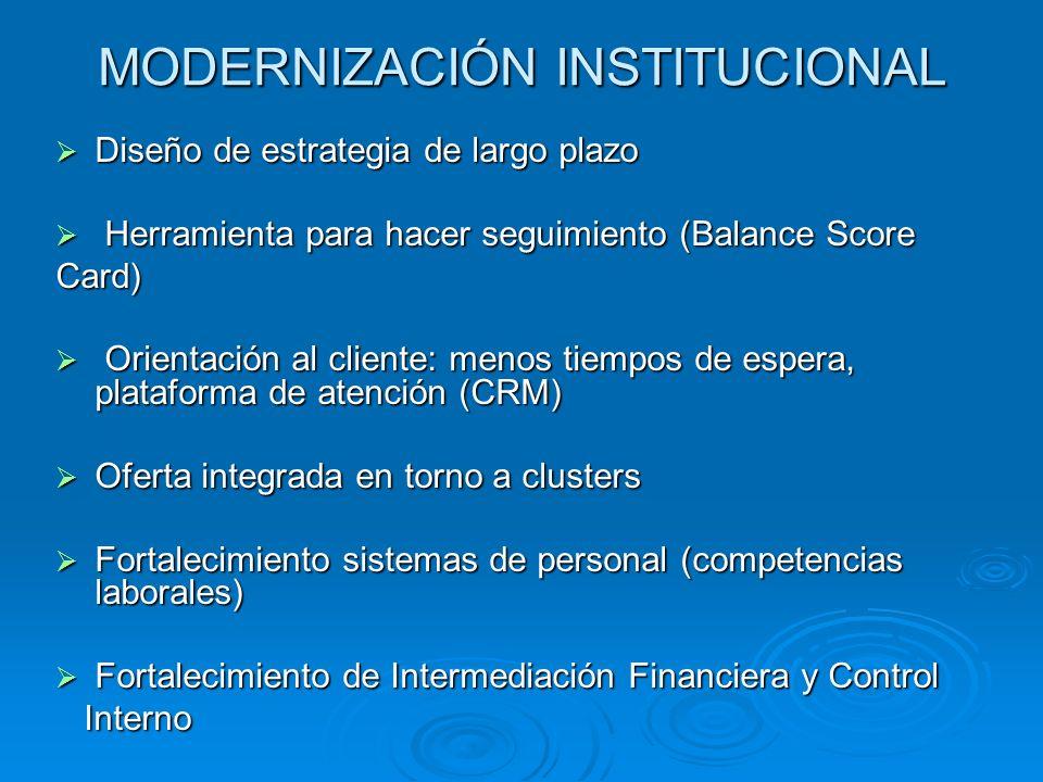MODERNIZACIÓN INSTITUCIONAL