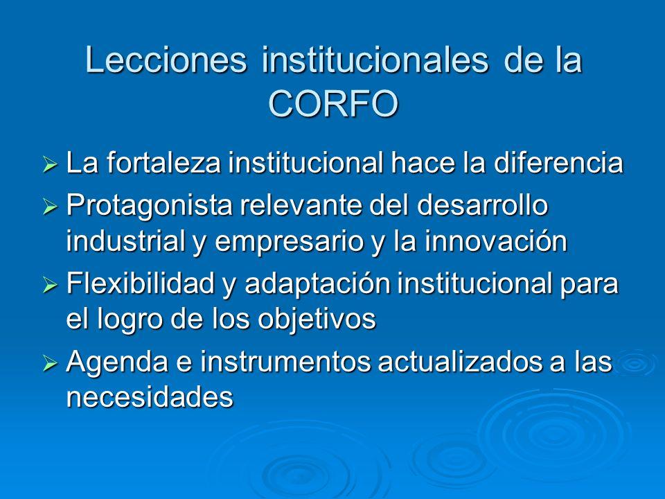 Lecciones institucionales de la CORFO