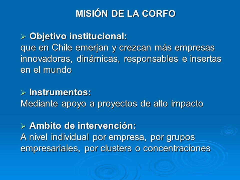MISIÓN DE LA CORFO Objetivo institucional: que en Chile emerjan y crezcan más empresas. innovadoras, dinámicas, responsables e insertas.