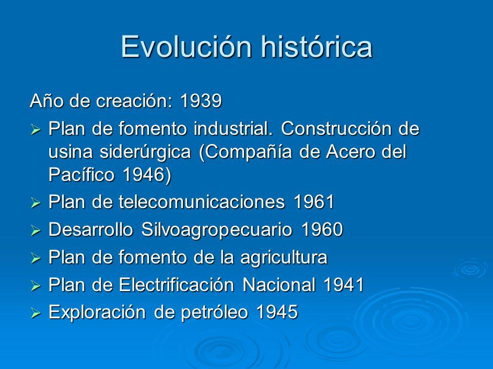 Evolución histórica Año de creación: 1939