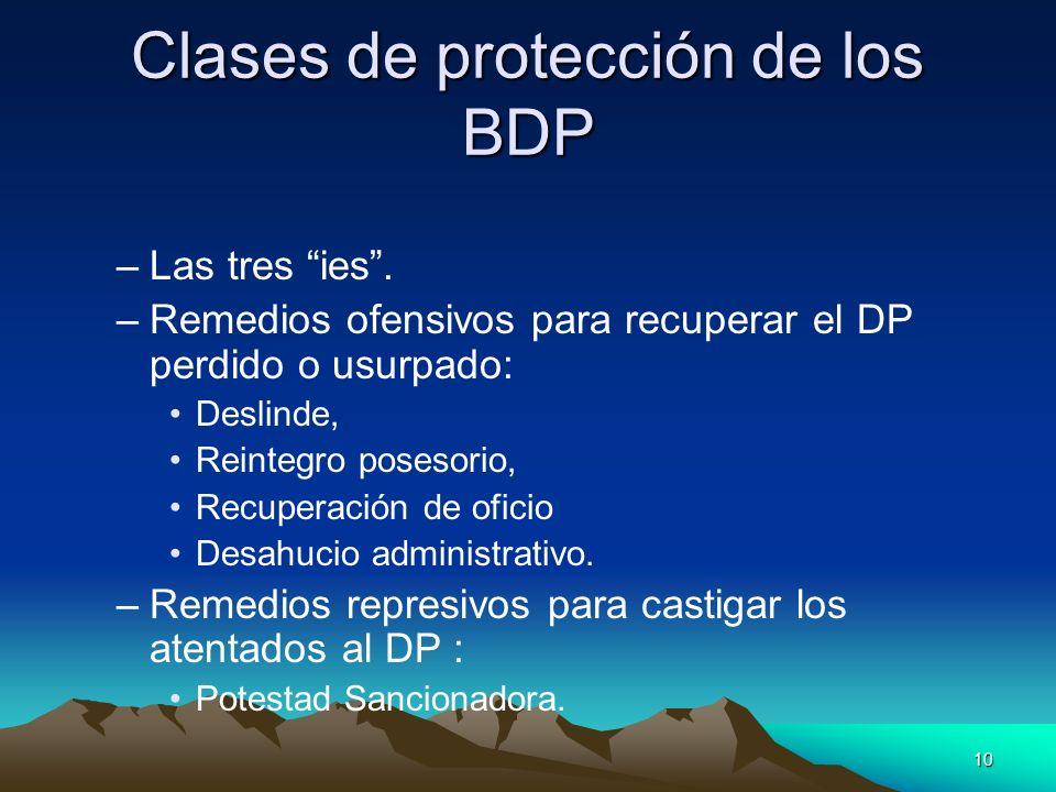Clases de protección de los BDP