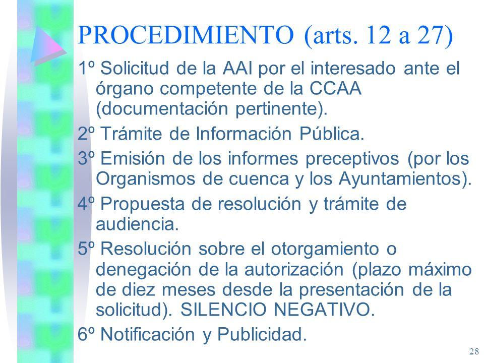 PROCEDIMIENTO (arts. 12 a 27)