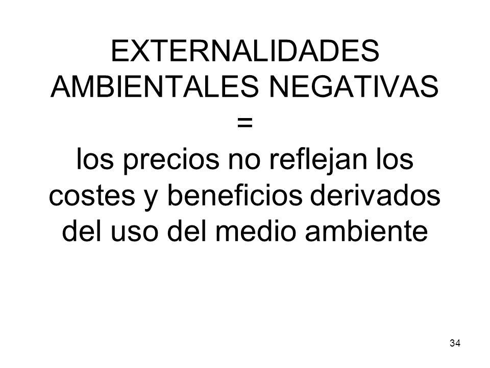 EXTERNALIDADES AMBIENTALES NEGATIVAS = los precios no reflejan los costes y beneficios derivados del uso del medio ambiente