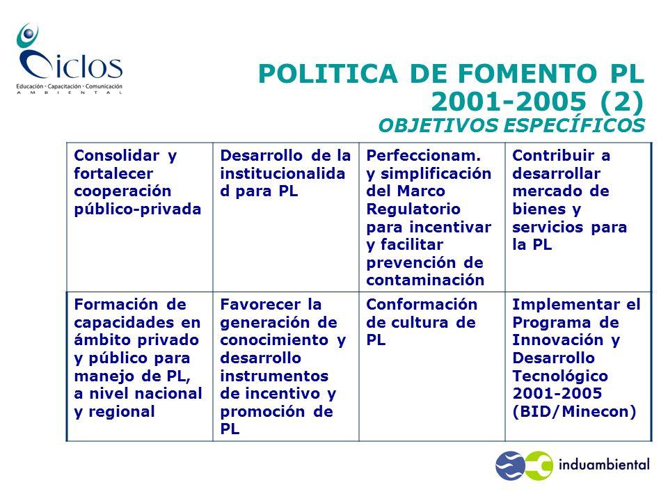 POLITICA DE FOMENTO PL 2001-2005 (2) OBJETIVOS ESPECÍFICOS