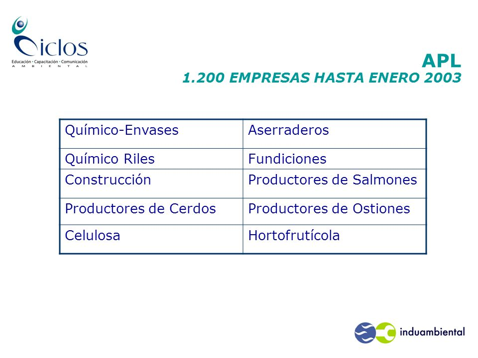 APL 1.200 EMPRESAS HASTA ENERO 2003
