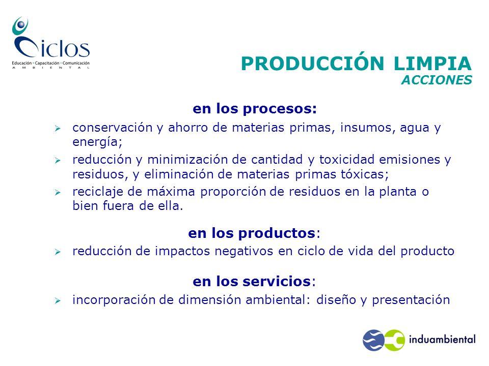PRODUCCIÓN LIMPIA ACCIONES