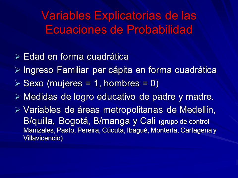 Variables Explicatorias de las Ecuaciones de Probabilidad