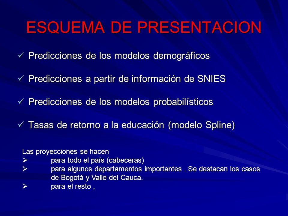 ESQUEMA DE PRESENTACION