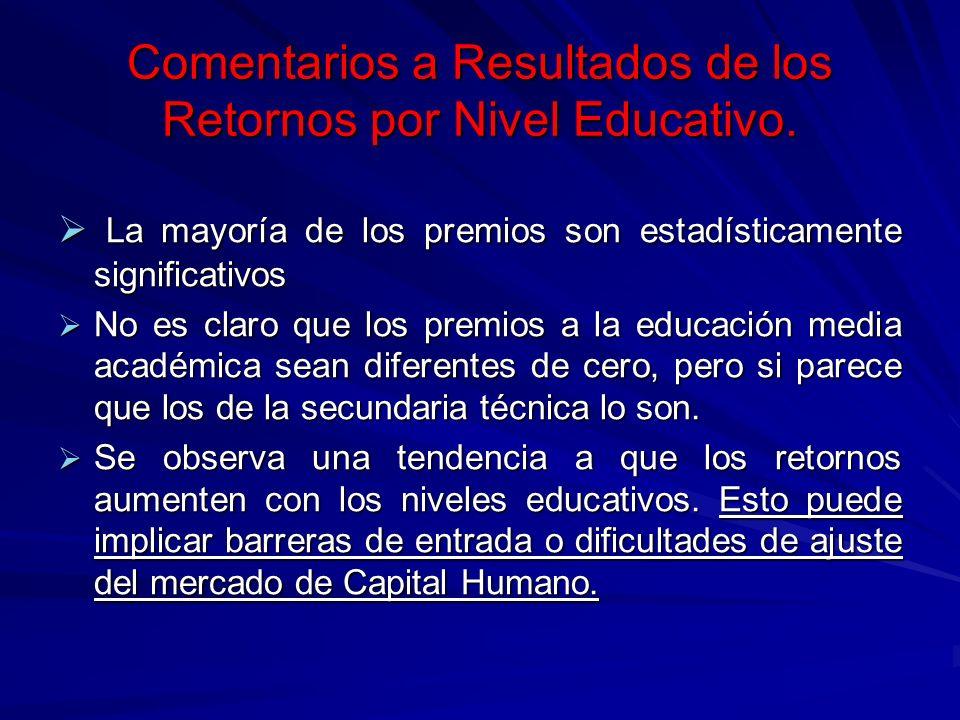 Comentarios a Resultados de los Retornos por Nivel Educativo.