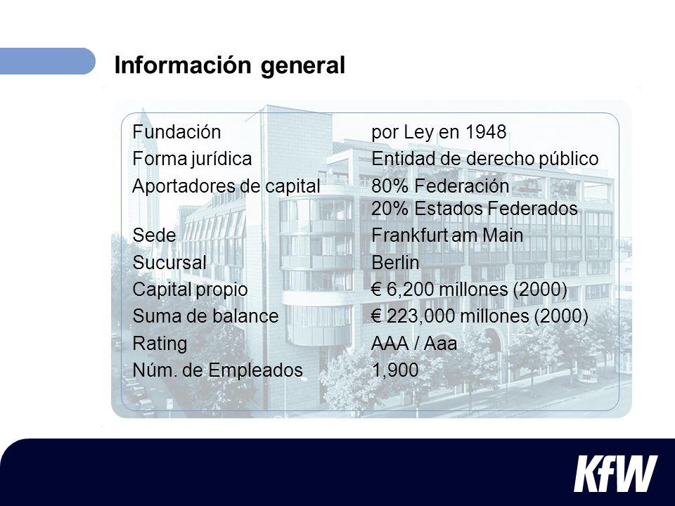 Información general Fundación por Ley en 1948