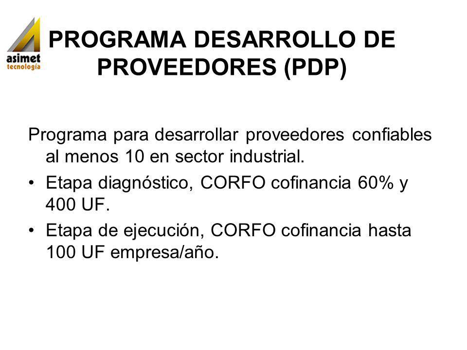 PROGRAMA DESARROLLO DE PROVEEDORES (PDP)
