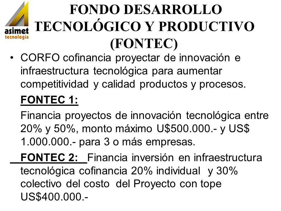 FONDO DESARROLLO TECNOLÓGICO Y PRODUCTIVO (FONTEC)