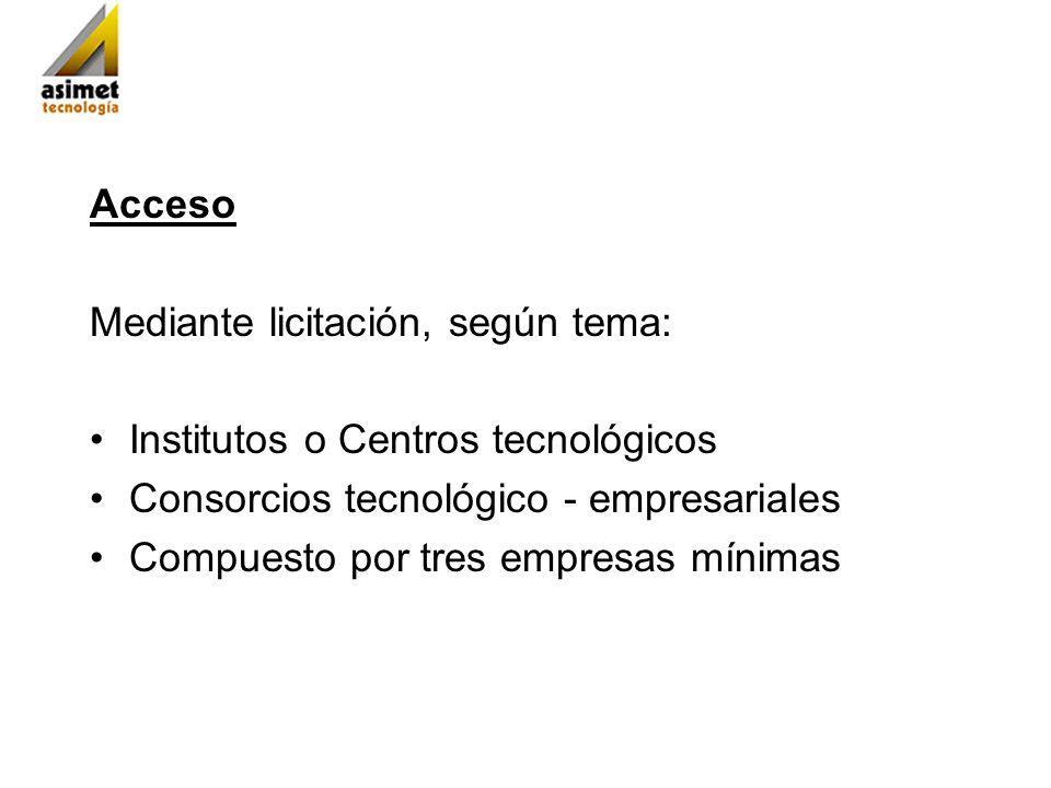 Acceso Mediante licitación, según tema: Institutos o Centros tecnológicos. Consorcios tecnológico - empresariales.