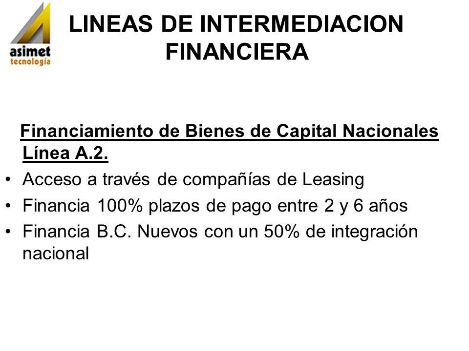 LINEAS DE INTERMEDIACION FINANCIERA