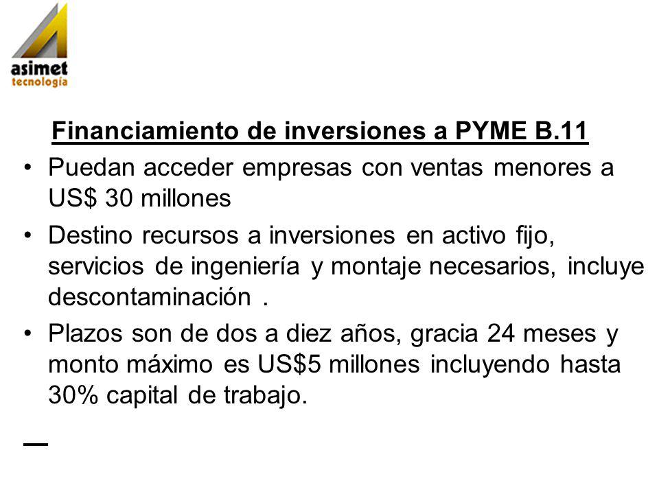 Financiamiento de inversiones a PYME B.11