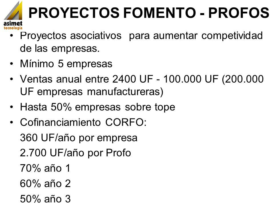 PROYECTOS FOMENTO - PROFOS