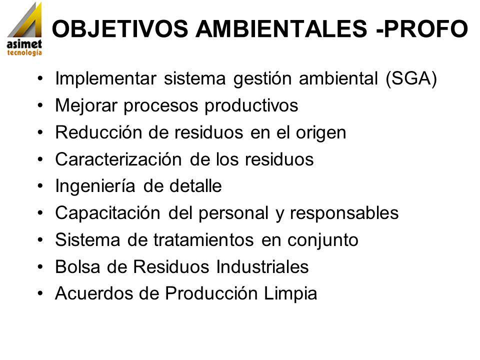 OBJETIVOS AMBIENTALES -PROFO