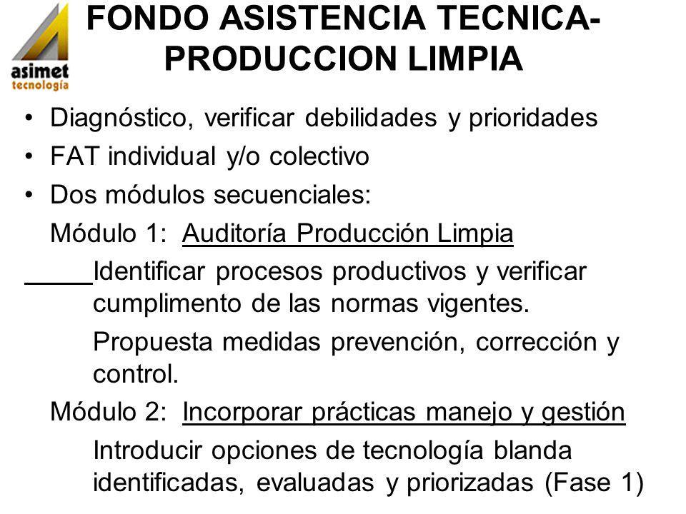 FONDO ASISTENCIA TECNICA-PRODUCCION LIMPIA