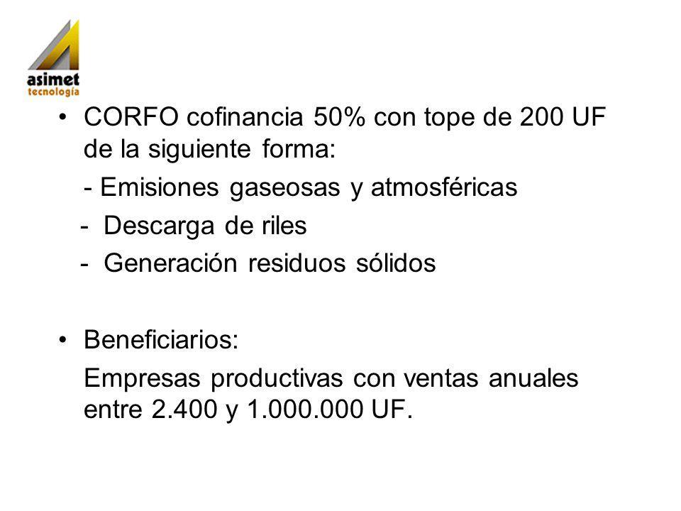 CORFO cofinancia 50% con tope de 200 UF de la siguiente forma: