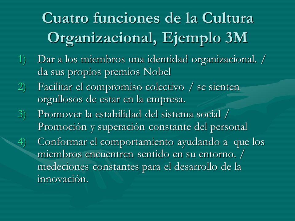 Cuatro funciones de la Cultura Organizacional, Ejemplo 3M