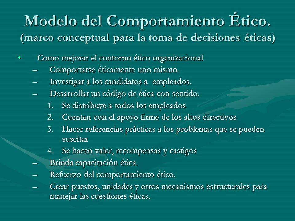 Modelo del Comportamiento Ético