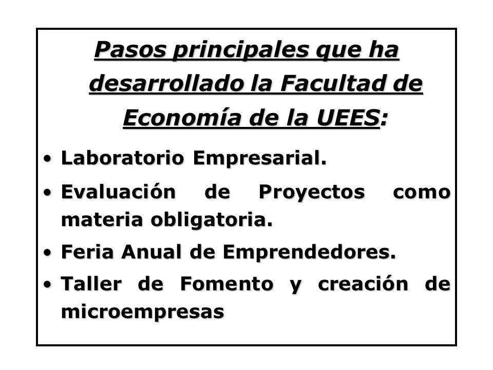 Pasos principales que ha desarrollado la Facultad de Economía de la UEES: