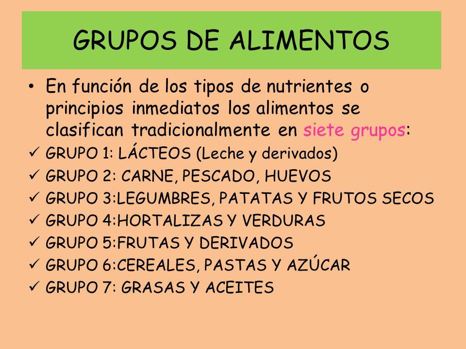 GRUPOS DE ALIMENTOS En función de los tipos de nutrientes o principios inmediatos los alimentos se clasifican tradicionalmente en siete grupos: