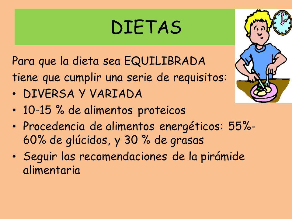 DIETAS Para que la dieta sea EQUILIBRADA