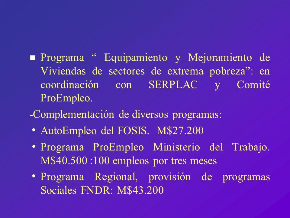 Programa Equipamiento y Mejoramiento de Viviendas de sectores de extrema pobreza : en coordinación con SERPLAC y Comité ProEmpleo.