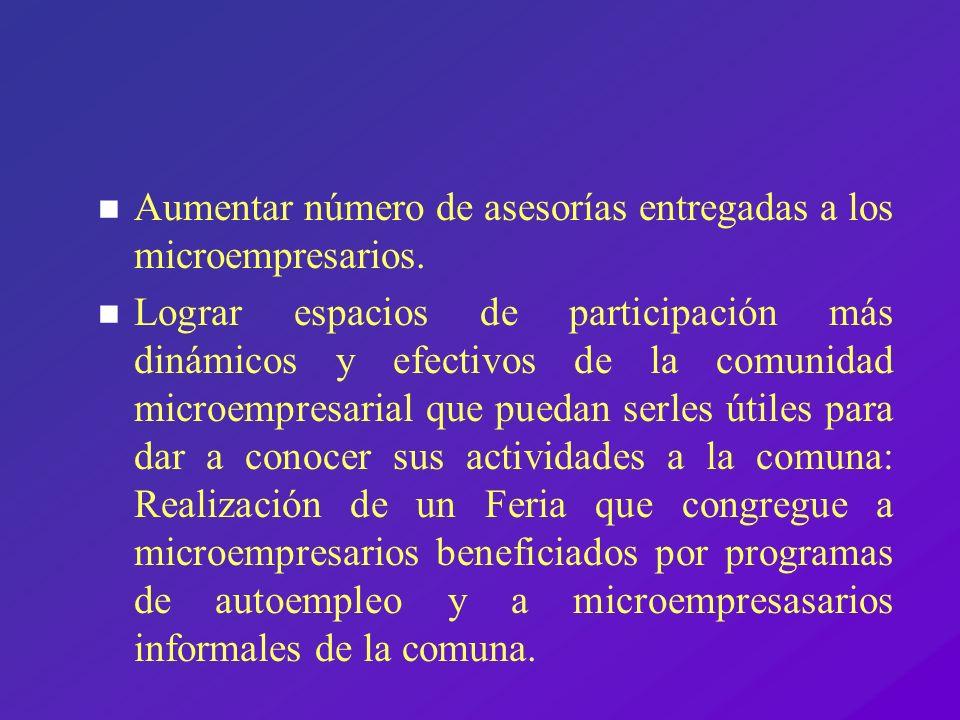 Aumentar número de asesorías entregadas a los microempresarios.