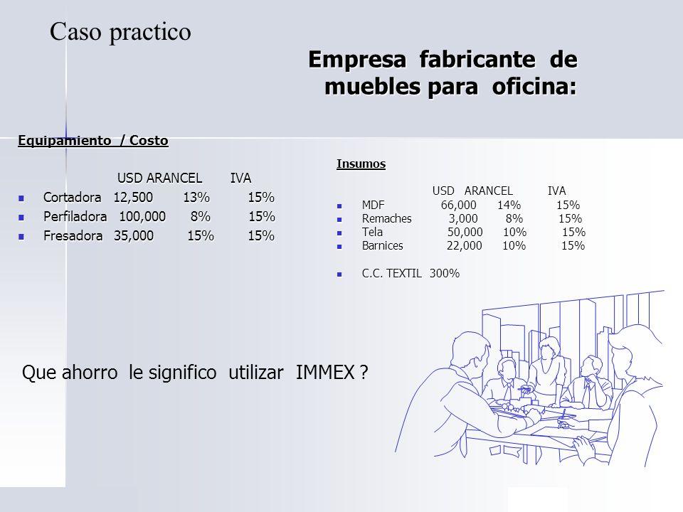 Programas de fomento a la exportaci n ppt descargar for Empresas de muebles para oficina