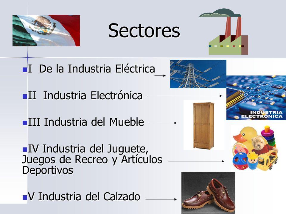Sectores I De la Industria Eléctrica II Industria Electrónica