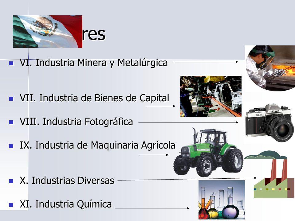 Sectores VI. Industria Minera y Metalúrgica