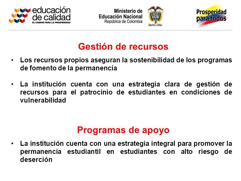 Gestión de recursos Programas de apoyo