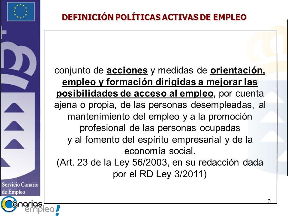 DEFINICIÓN POLÍTICAS ACTIVAS DE EMPLEO