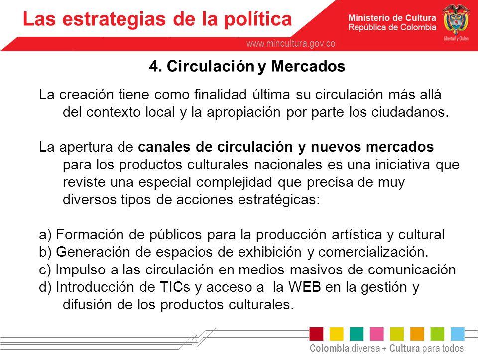 4. Circulación y Mercados
