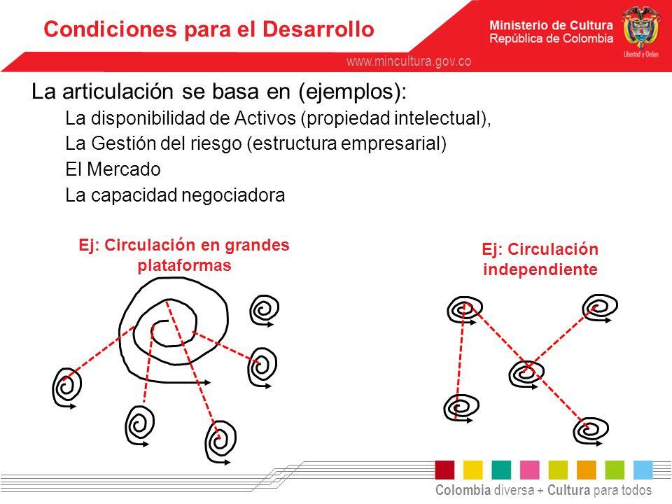 Ej: Circulación en grandes plataformas Ej: Circulación independiente