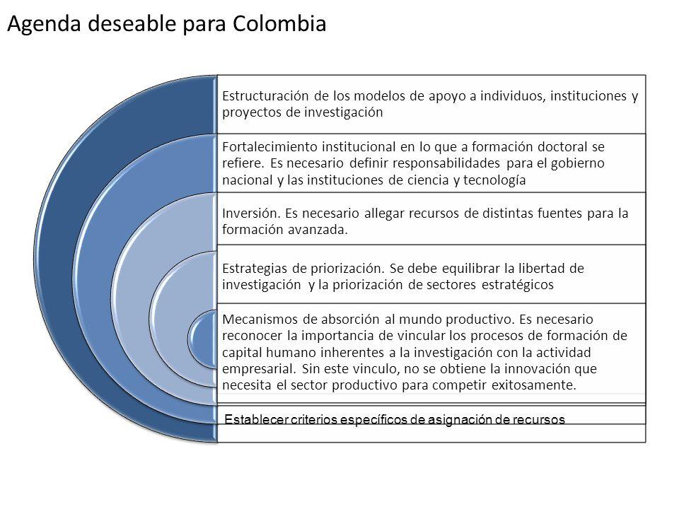 Agenda deseable para Colombia