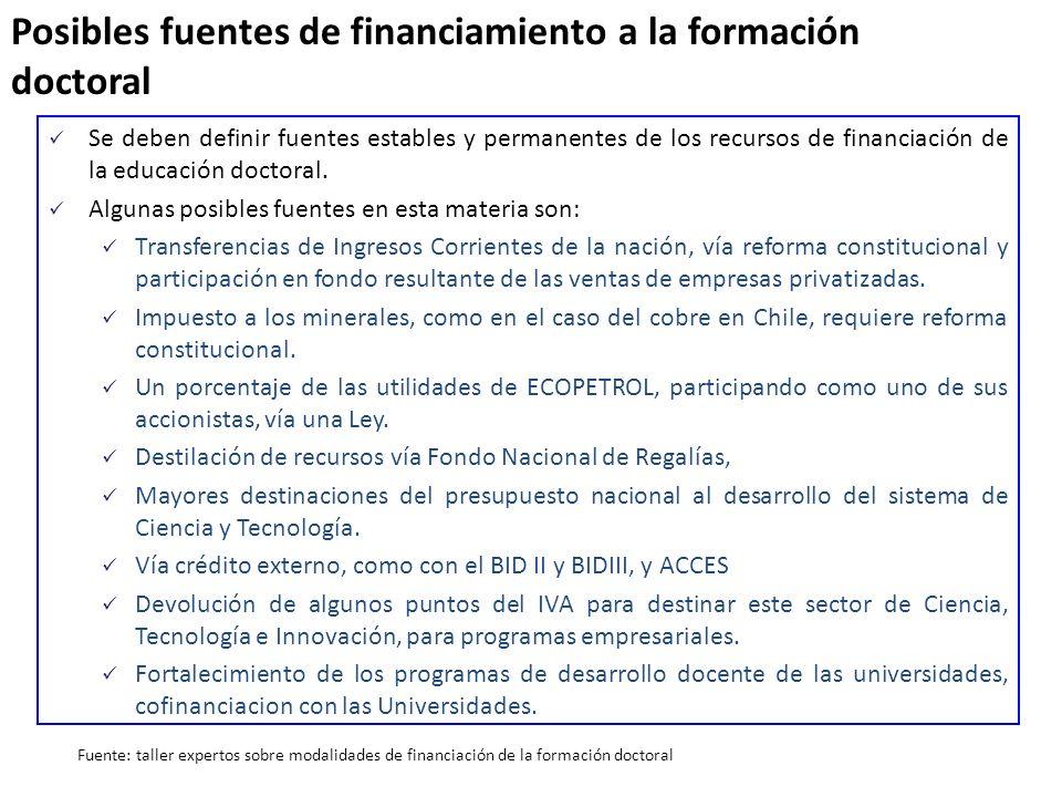 Posibles fuentes de financiamiento a la formación doctoral