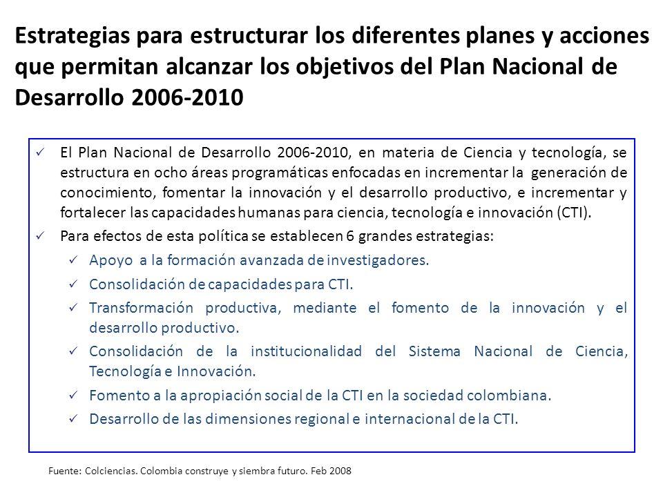 Estrategias para estructurar los diferentes planes y acciones que permitan alcanzar los objetivos del Plan Nacional de Desarrollo 2006-2010