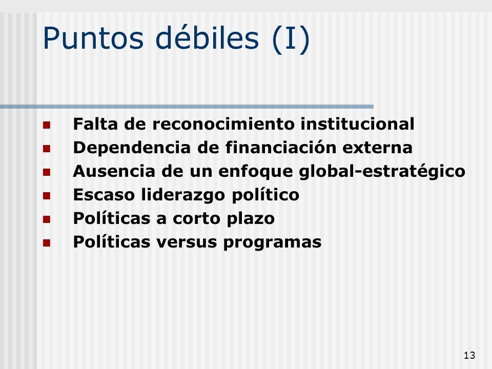 Puntos débiles (I) Falta de reconocimiento institucional