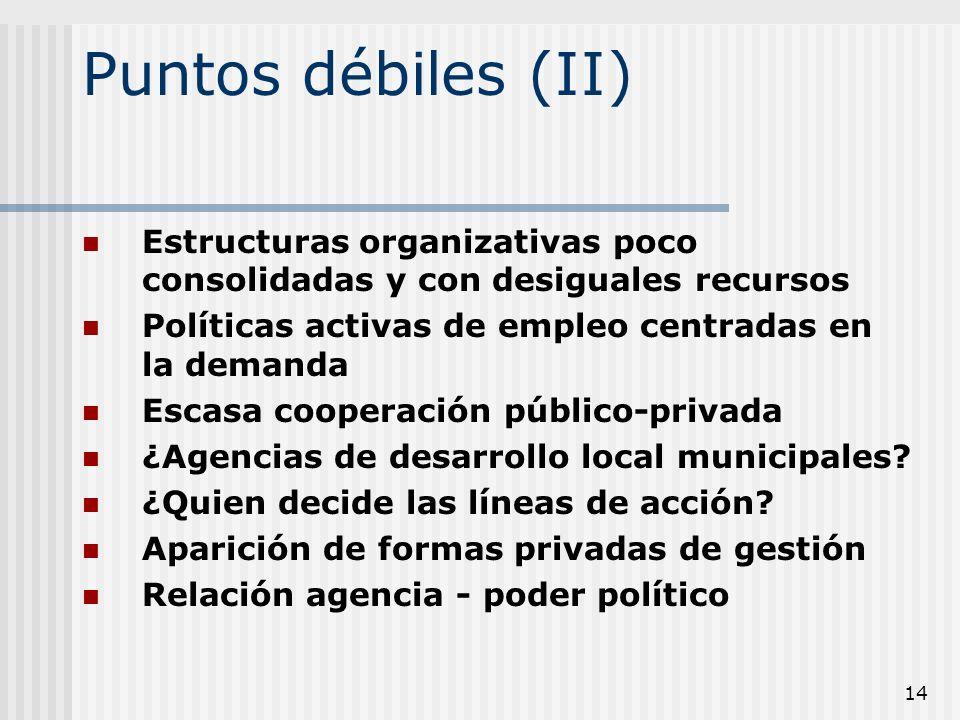 Puntos débiles (II) Estructuras organizativas poco consolidadas y con desiguales recursos. Políticas activas de empleo centradas en la demanda.