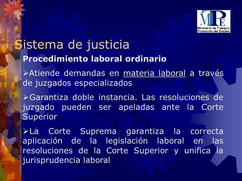 Sistema de justicia Procedimiento laboral ordinario