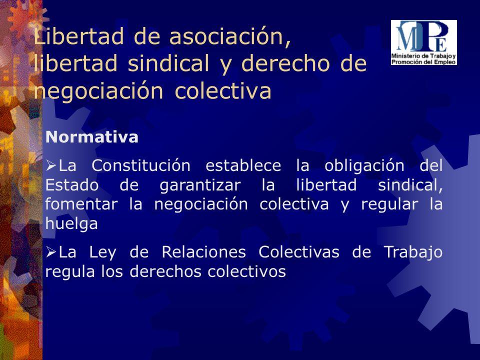 Libertad de asociación, libertad sindical y derecho de negociación colectiva