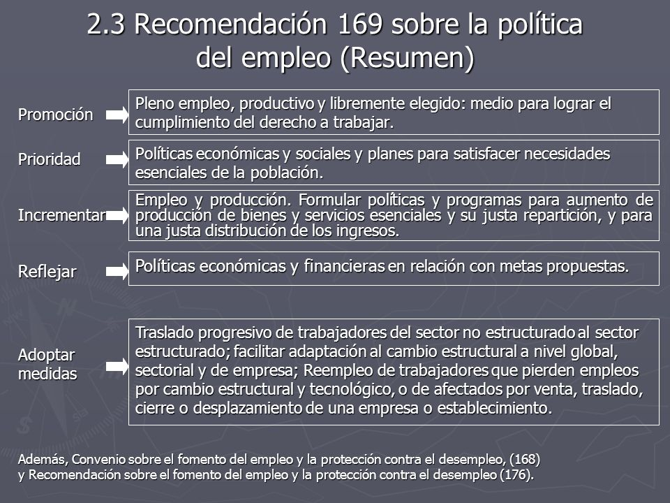 2.3 Recomendación 169 sobre la política del empleo (Resumen)