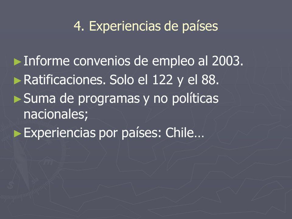 4. Experiencias de países