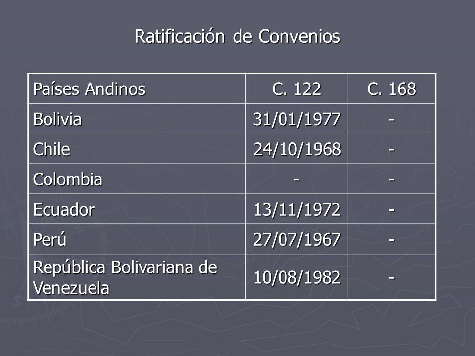 Ratificación de Convenios