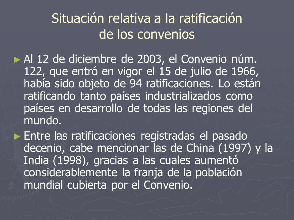 Situación relativa a la ratificación de los convenios