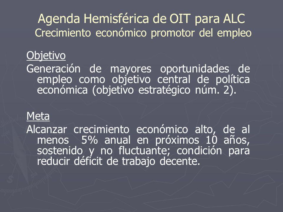 Agenda Hemisférica de OIT para ALC Crecimiento económico promotor del empleo